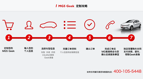 mg5保险盒电路图