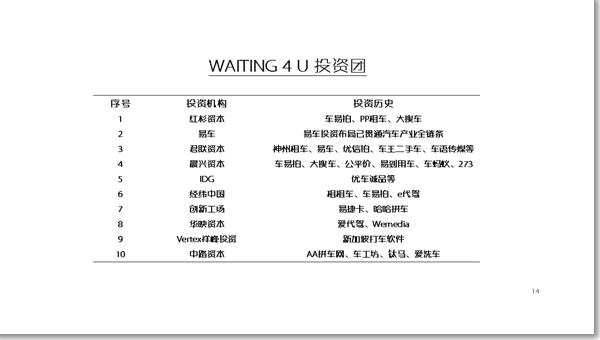 19页手绘图,LINC大揭密