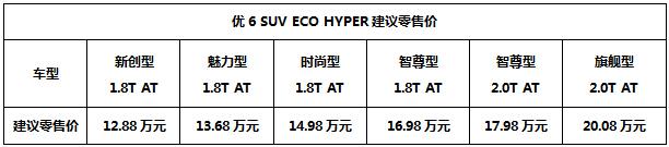 """智领SUV""纳智捷新大7 SUV 、优6 SUV ECO HYPER智耀上市"