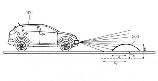 现代新专利:汽车速度和颠簸侦测系统