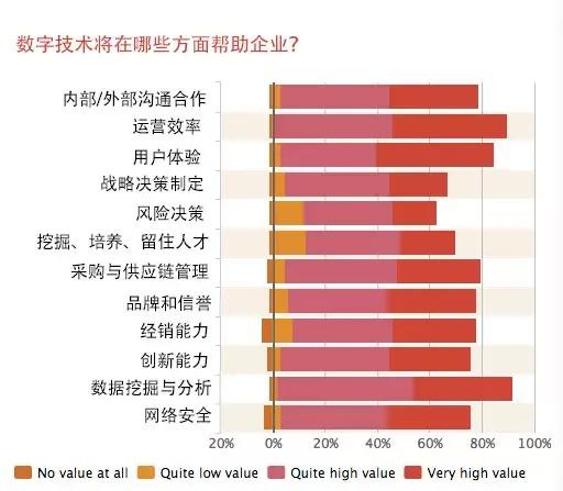 普华永道:2015车企CEO集体焦虑为什么?