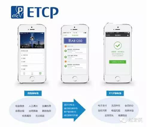 ETCP停车获5000万美金A轮融资