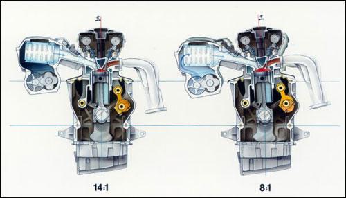 未来汽油机三剑客——可变压缩比技术(下篇)