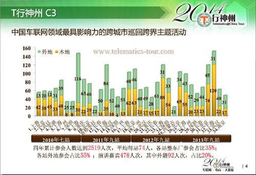 揭密中国最大车联网圈子:TCC生态圈