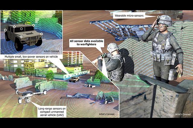 DARPA研发芯片式激光雷达