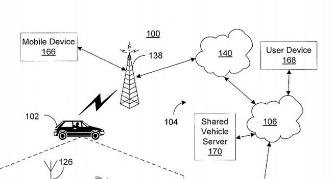 通用公司申请汽车配置云系统专利