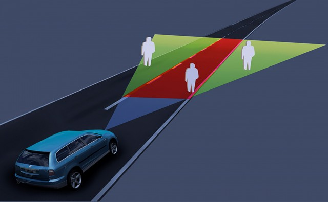 一大波先进的车载技术正在涌来,你知道消费者想要点啥?