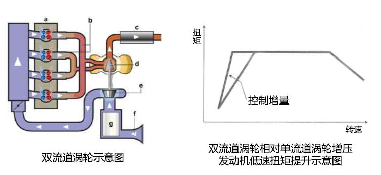 东风标致3008 1.6thp发动机深度解释