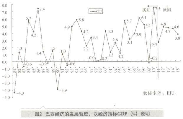 电路 电路图 电子 设计图 原理图 620_406